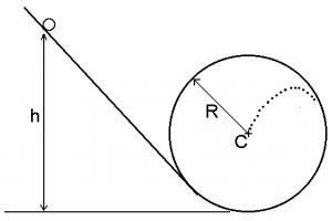 loopingcentro