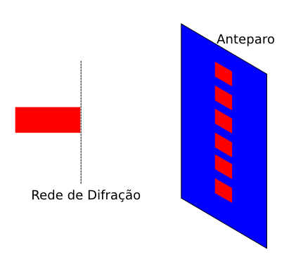 refeDifracao
